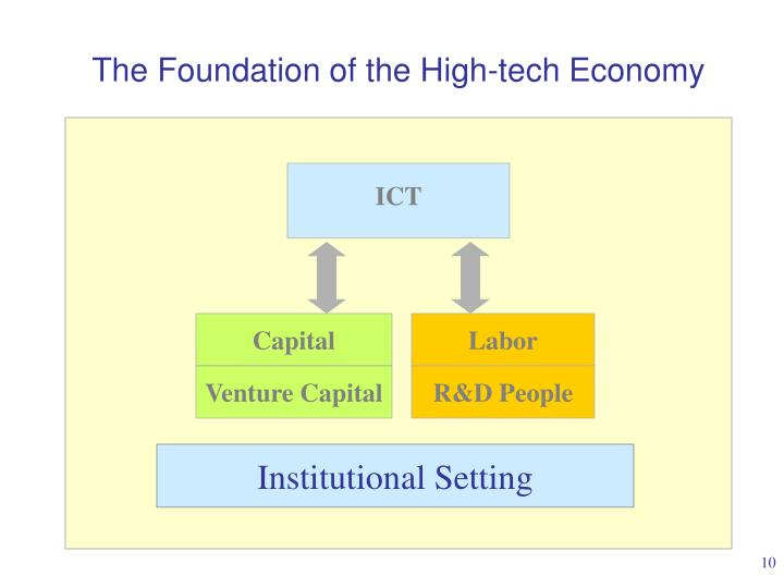 The Foundation of the High-tech Economy