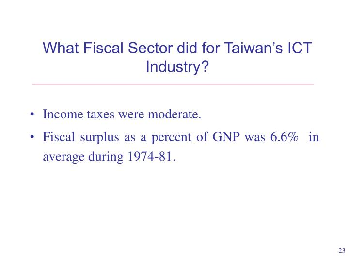What Fiscal Sector did for Taiwan's ICT Industry?