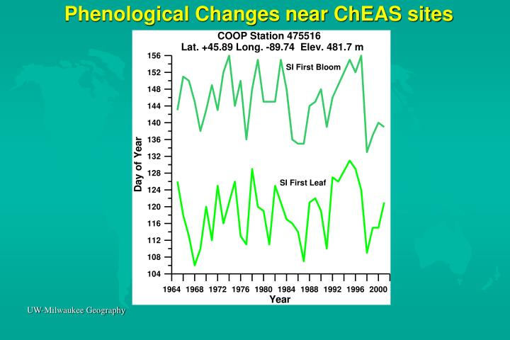 Phenological Changes near ChEAS sites