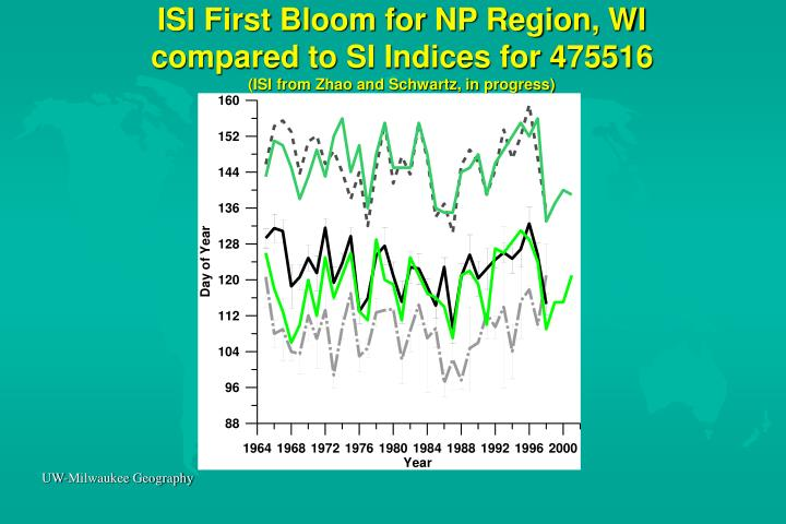 ISI First Bloom for NP Region, WI