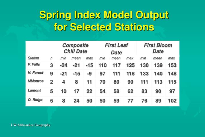 Spring Index Model Output
