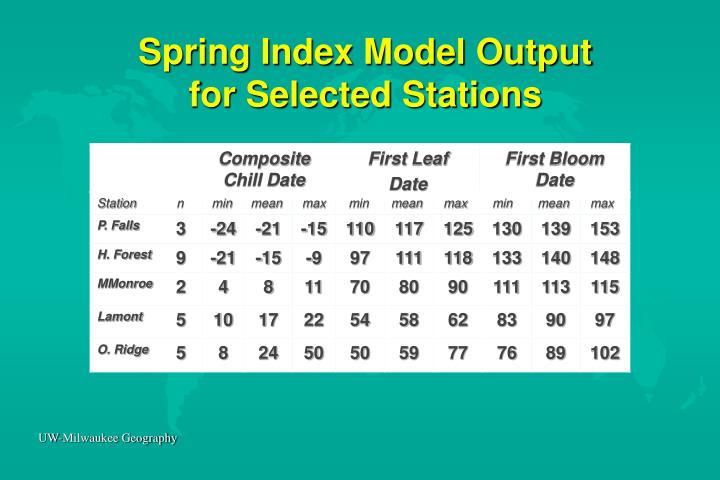 Spring Index Model Output
