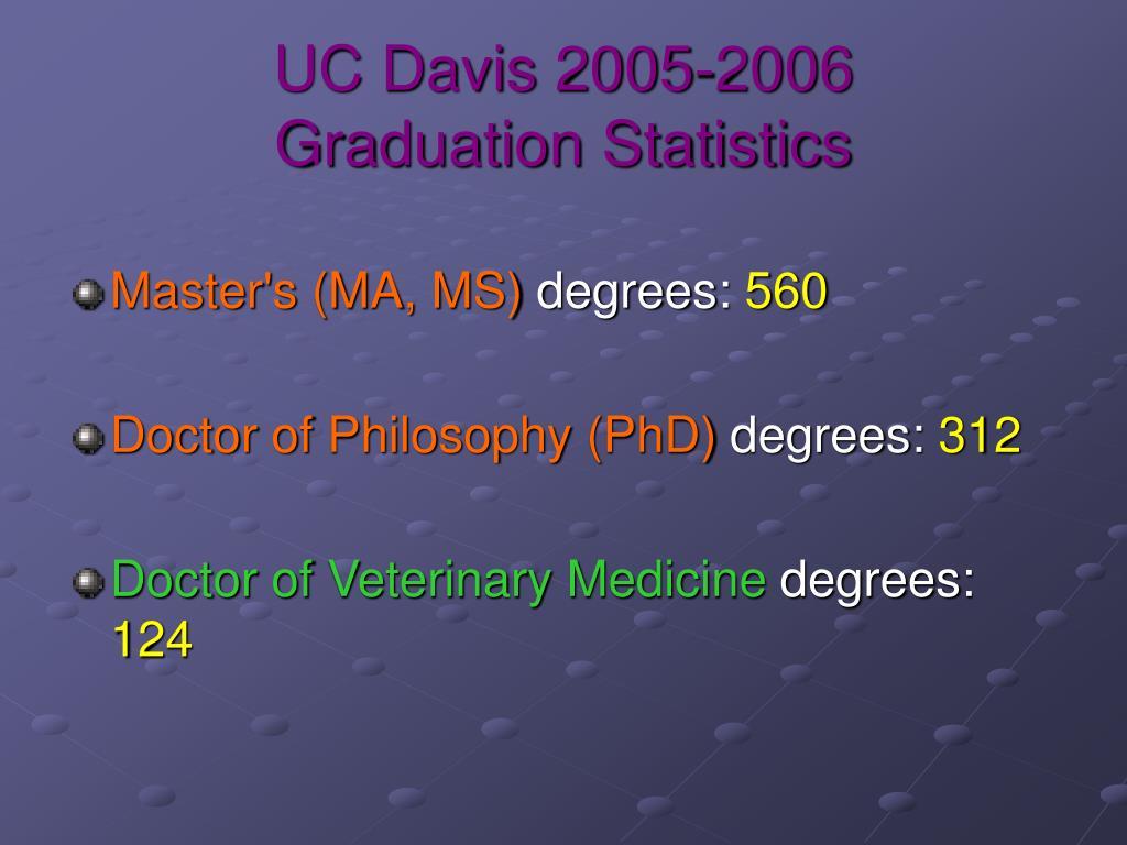 UC Davis 2005-2006