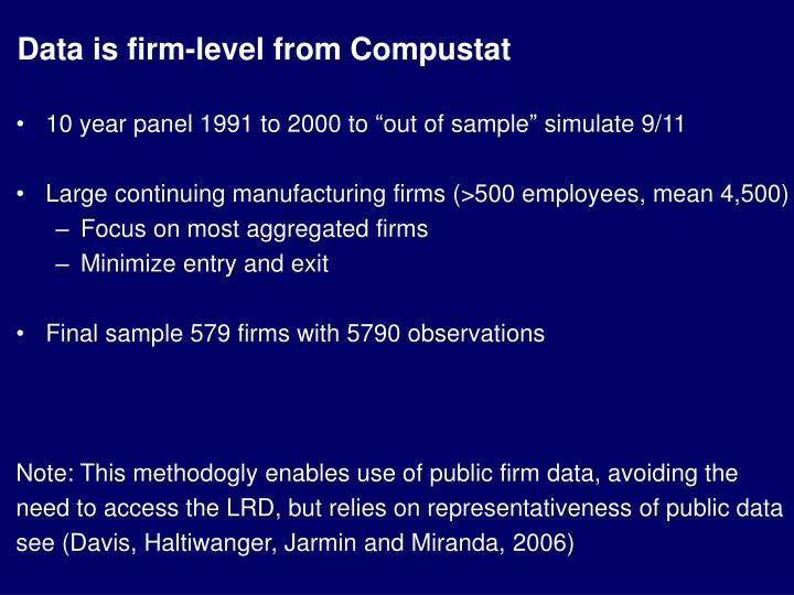 Data is firm-level from Compustat