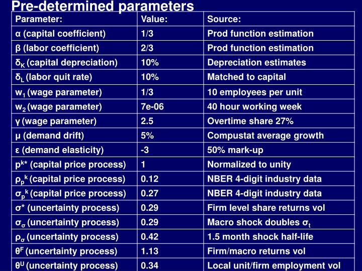 Pre-determined parameters