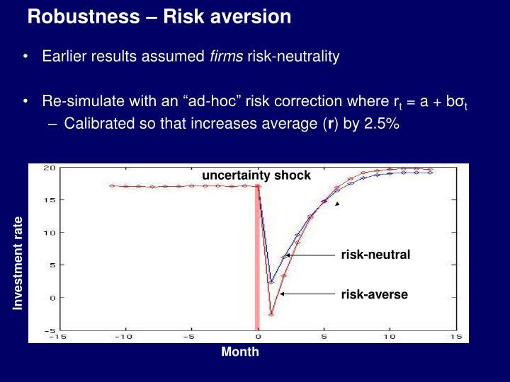 Robustness – Risk aversion