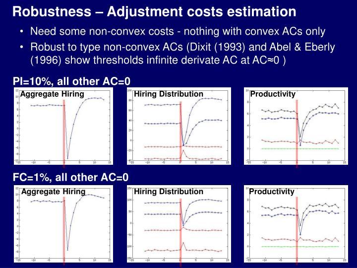Robustness – Adjustment costs estimation