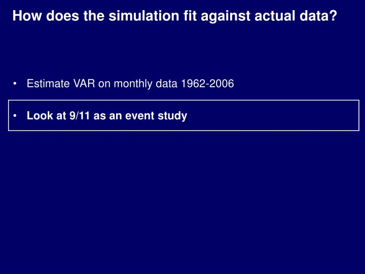 How does the simulation fit against actual data?