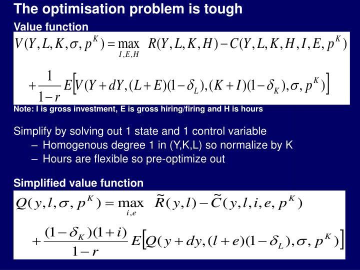 The optimisation problem is tough
