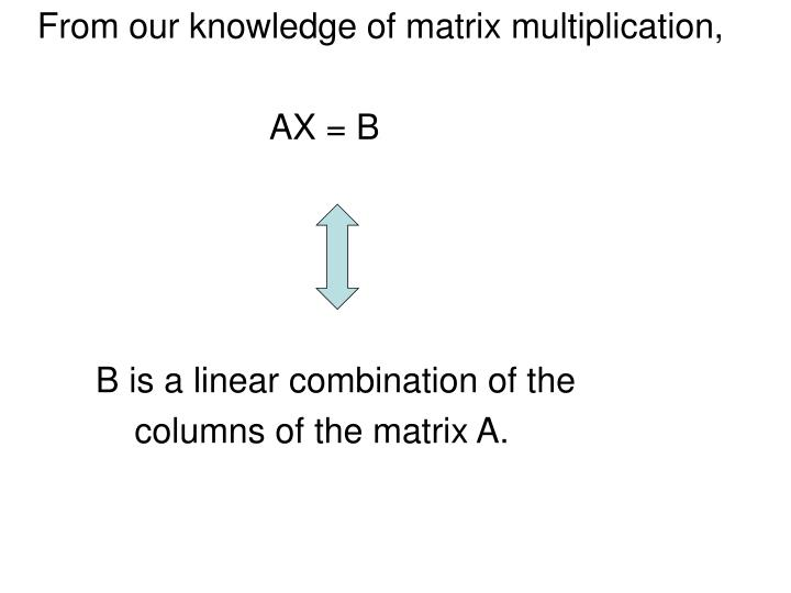 From our knowledge of matrix multiplication,