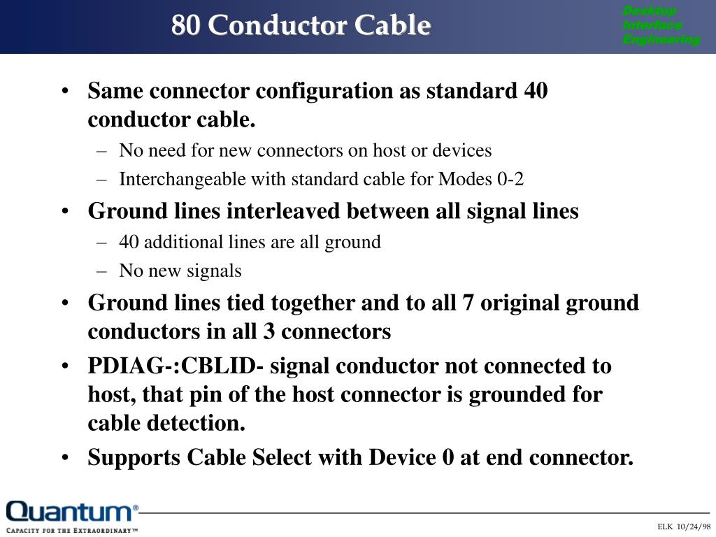 80 Conductor Cable
