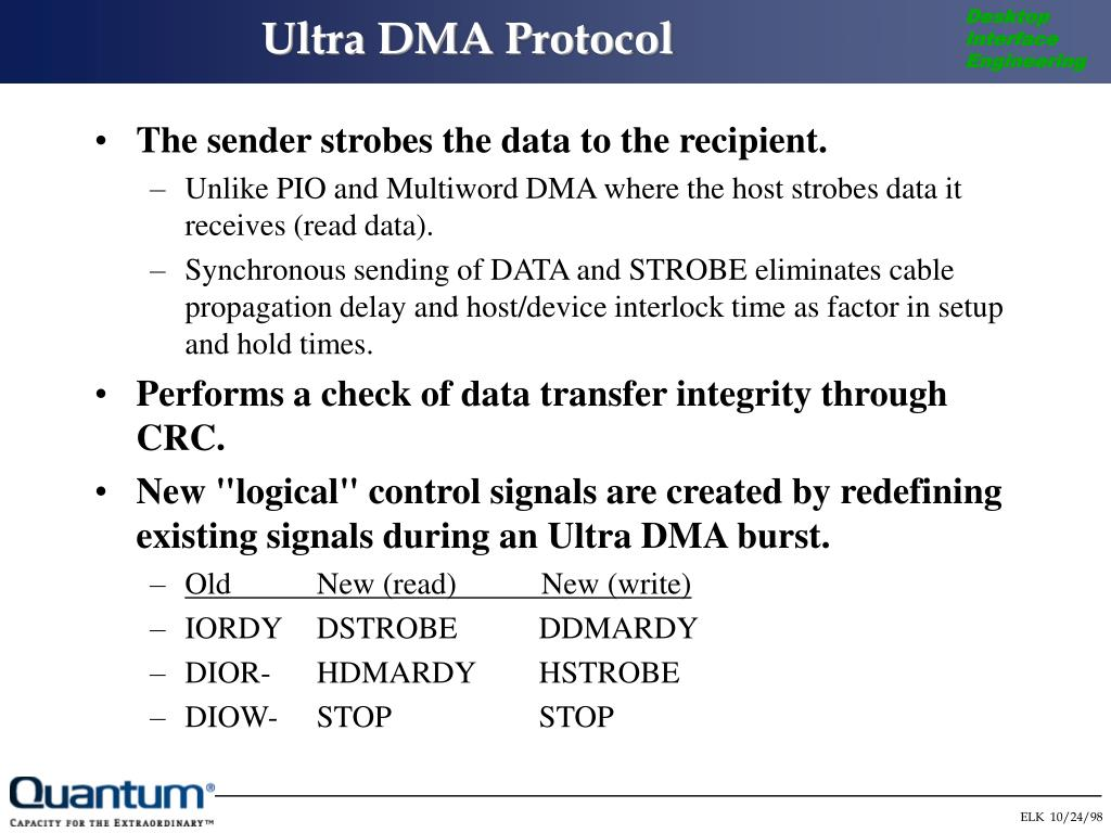 Ultra DMA Protocol