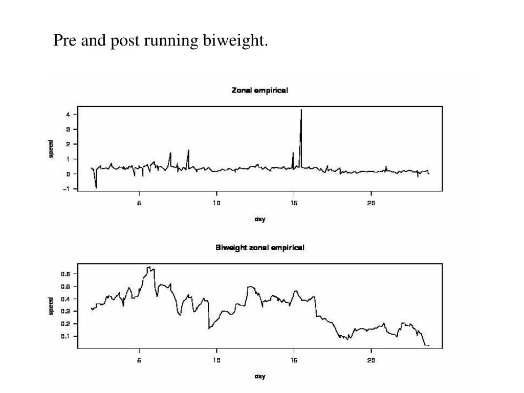 Pre and post running biweight.