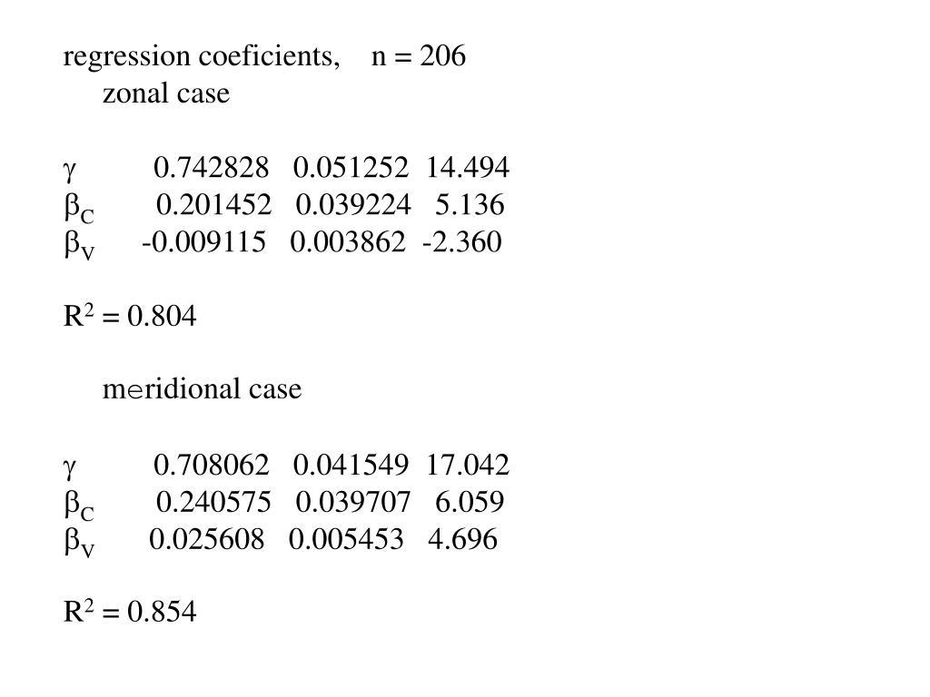 regression coeficients,    n = 206