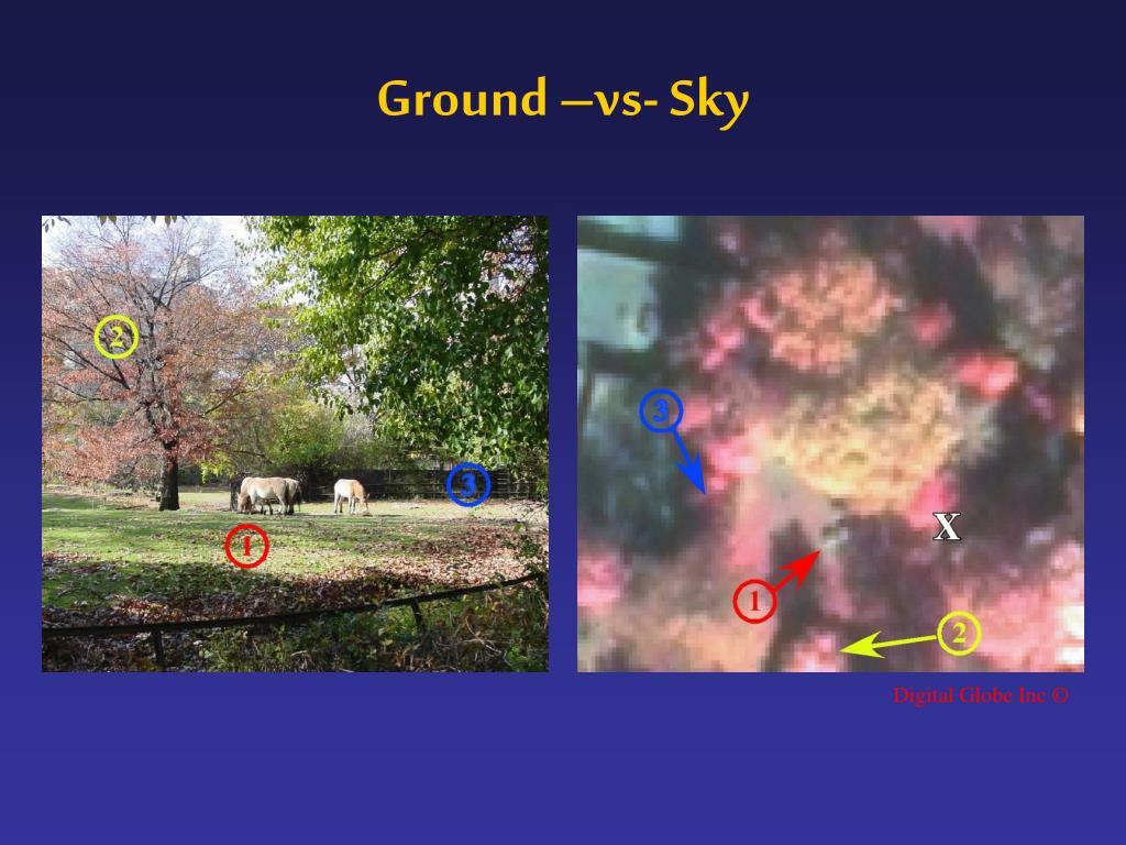 Ground –vs- Sky