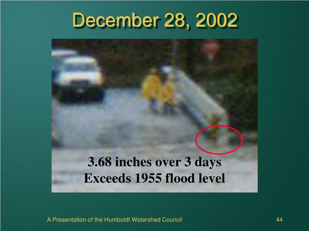 December 28, 2002