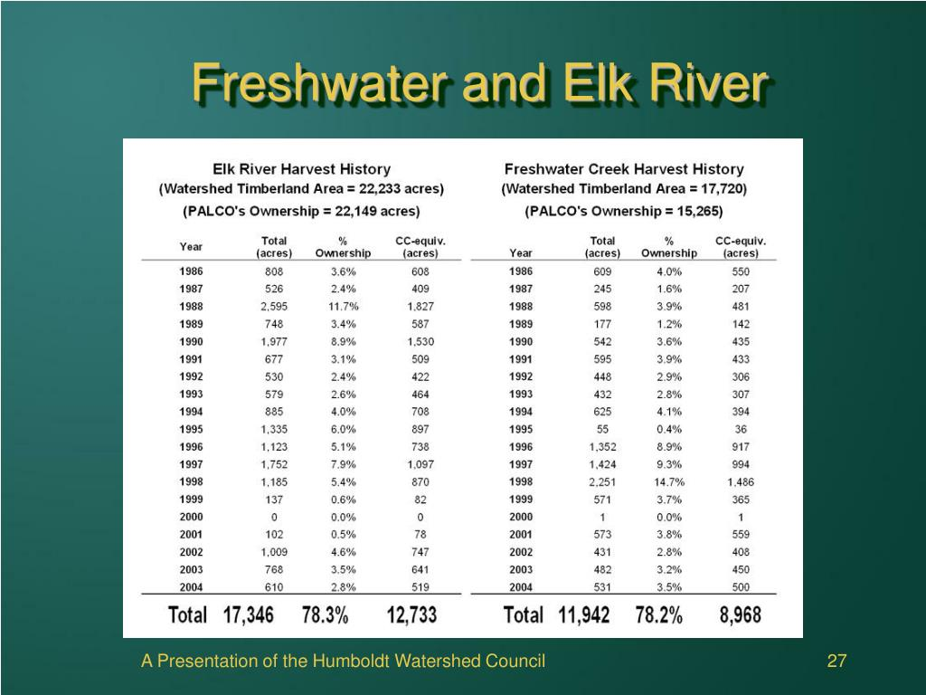 Freshwater and Elk River