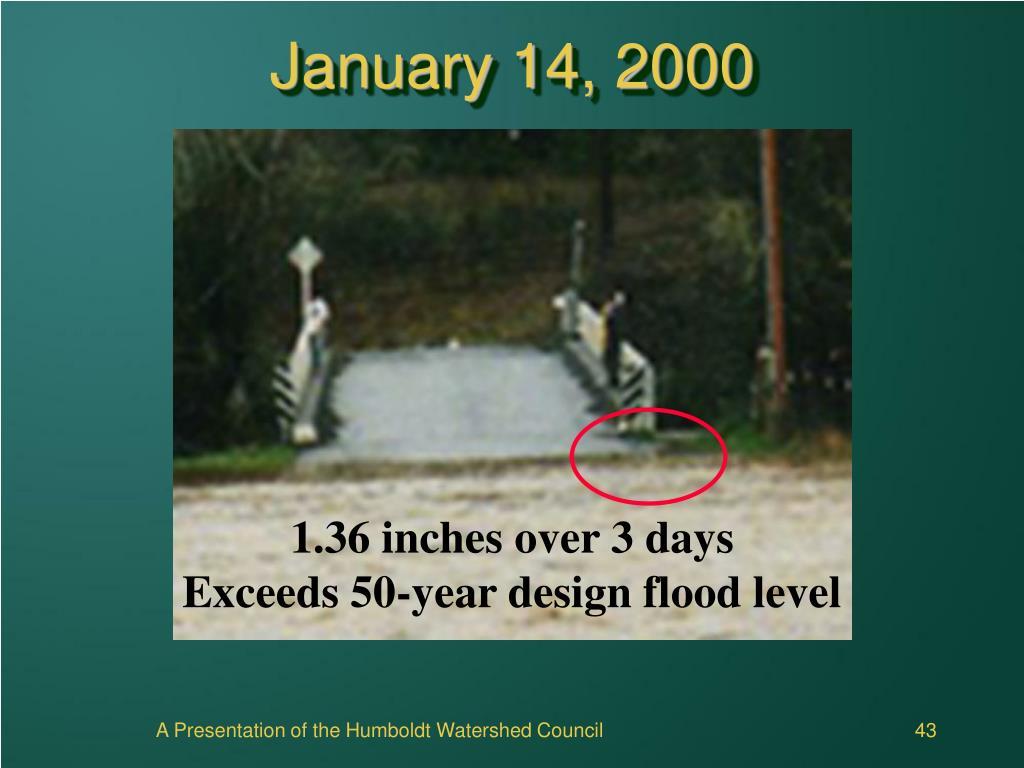 January 14, 2000