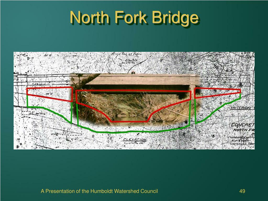 North Fork Bridge