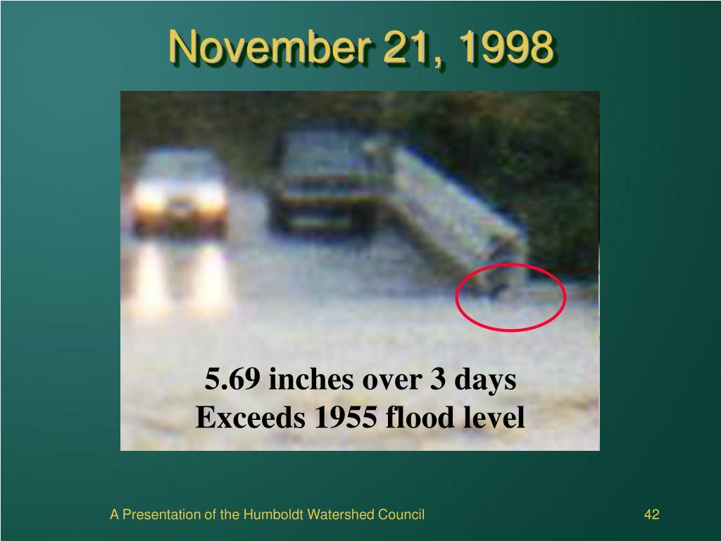 November 21, 1998