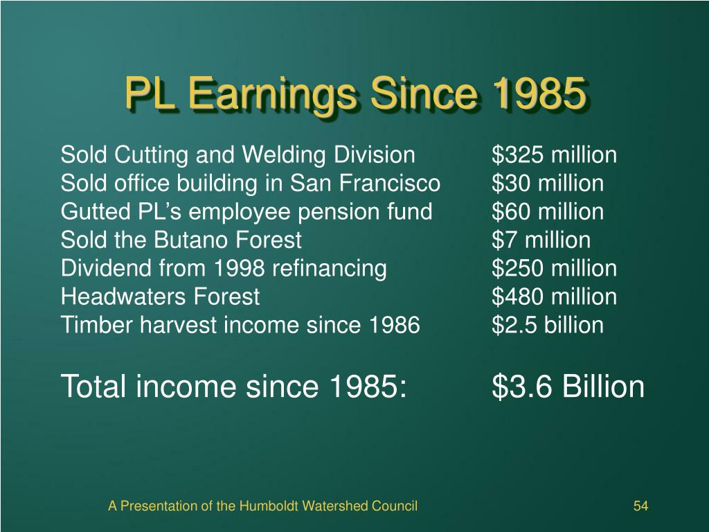 PL Earnings Since 1985