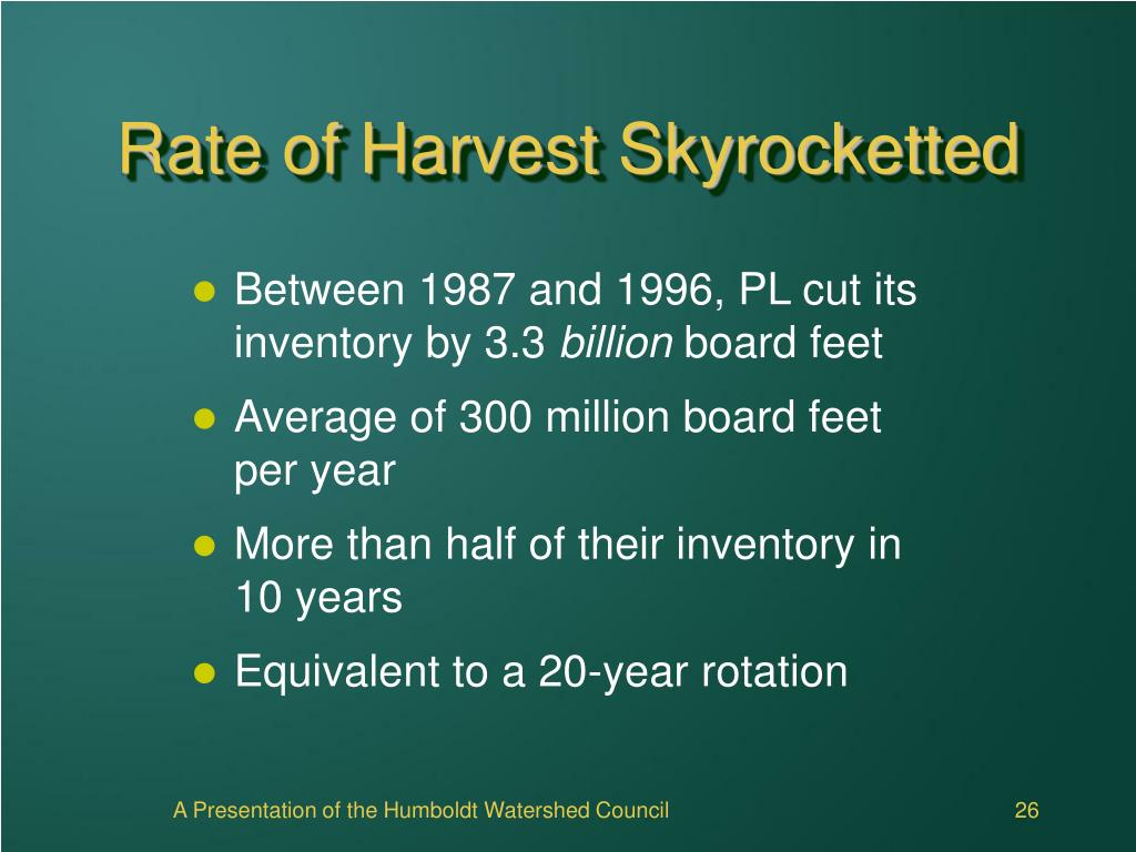 Rate of Harvest Skyrocketted