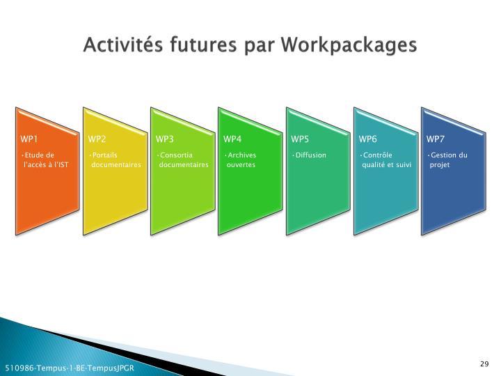 Activités futures par