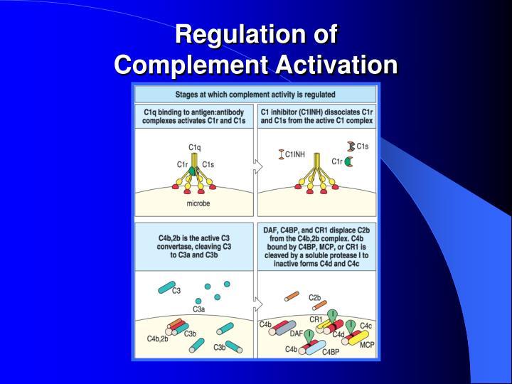 Regulation of