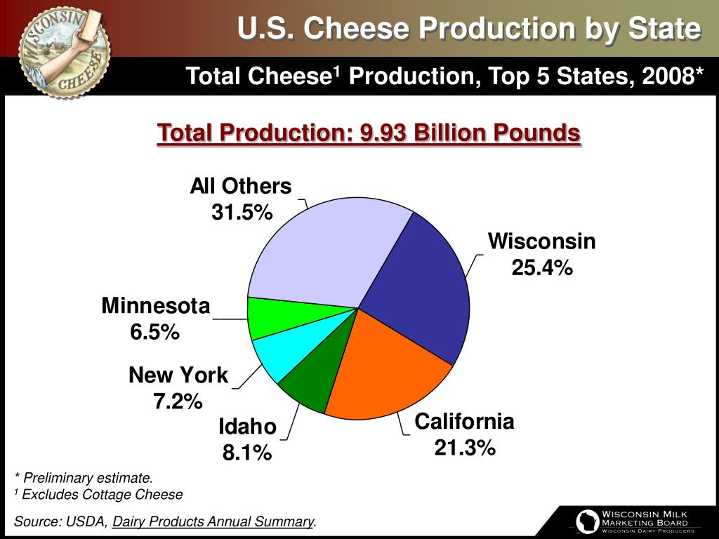 U.S. Cheese Production by State