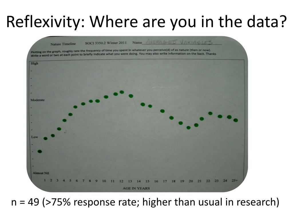 Reflexivity: Where are you in the data?