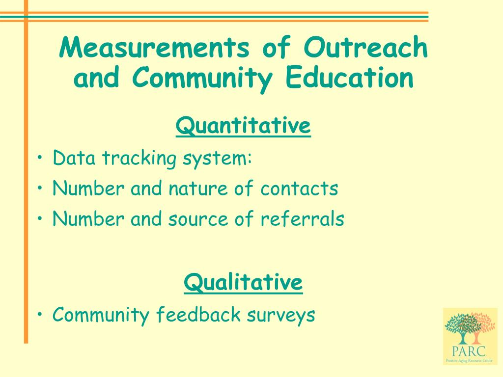 Measurements of Outreach and Community Education