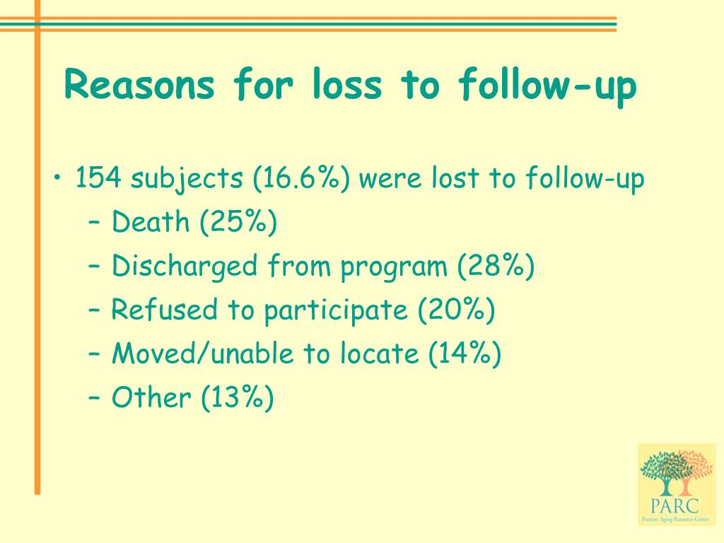 Reasons for loss to follow-up