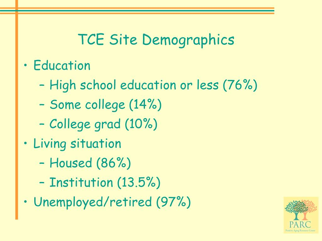 TCE Site Demographics