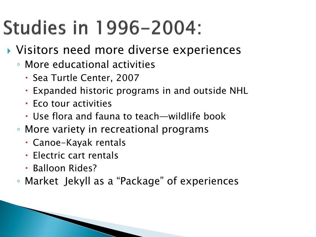 Studies in 1996-2004: