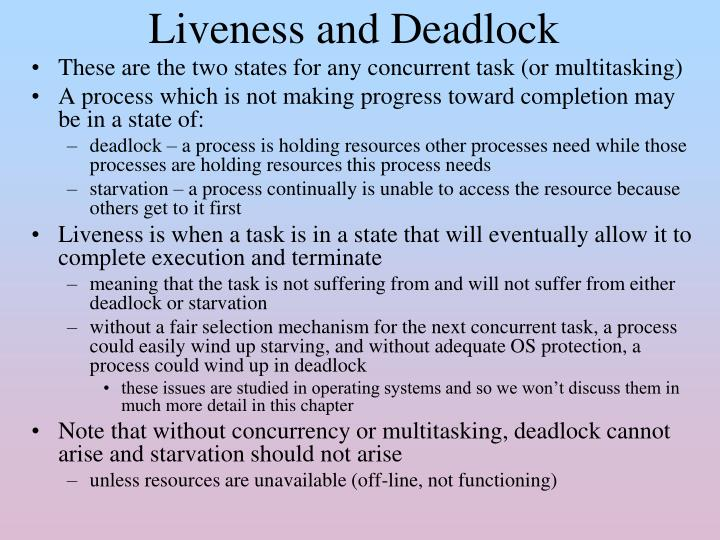 Liveness and Deadlock