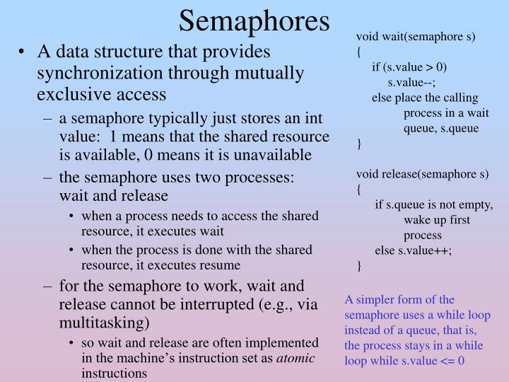 void wait(semaphore s)