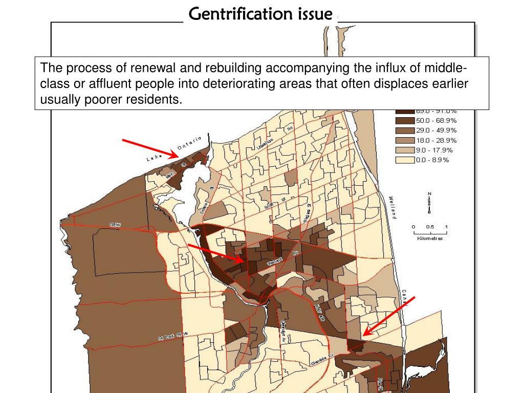 Gentrification issue