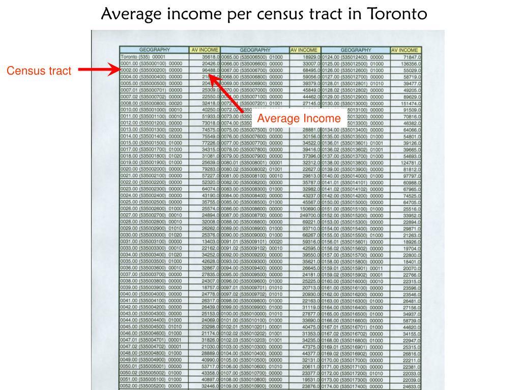 Average income per census tract in Toronto