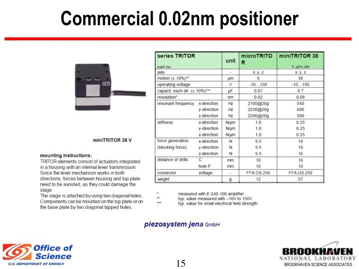 Commercial 0.02nm positioner