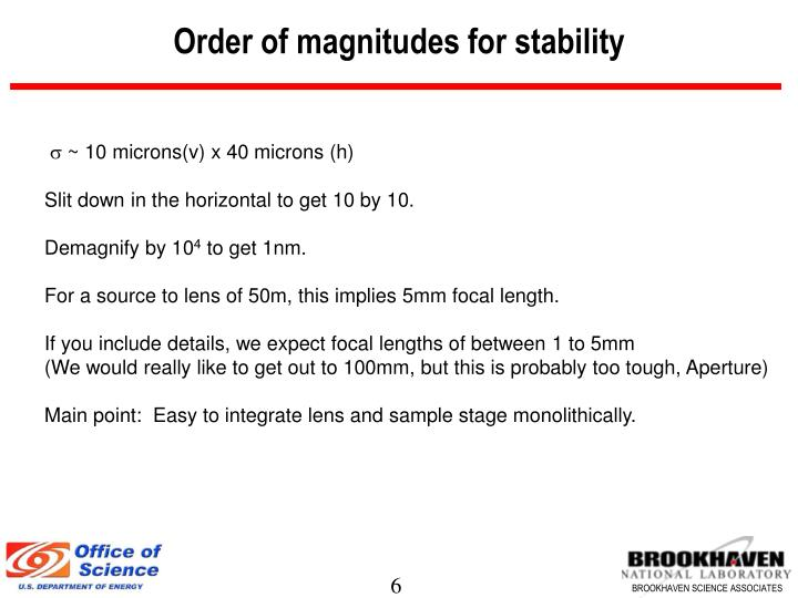 Order of magnitudes for stability