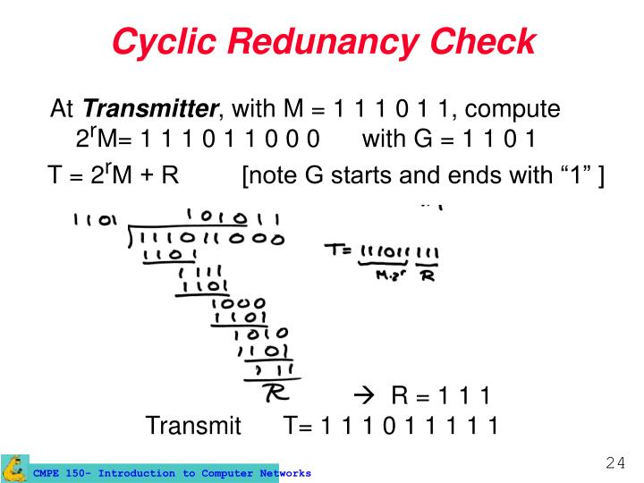 Cyclic Redunancy Check