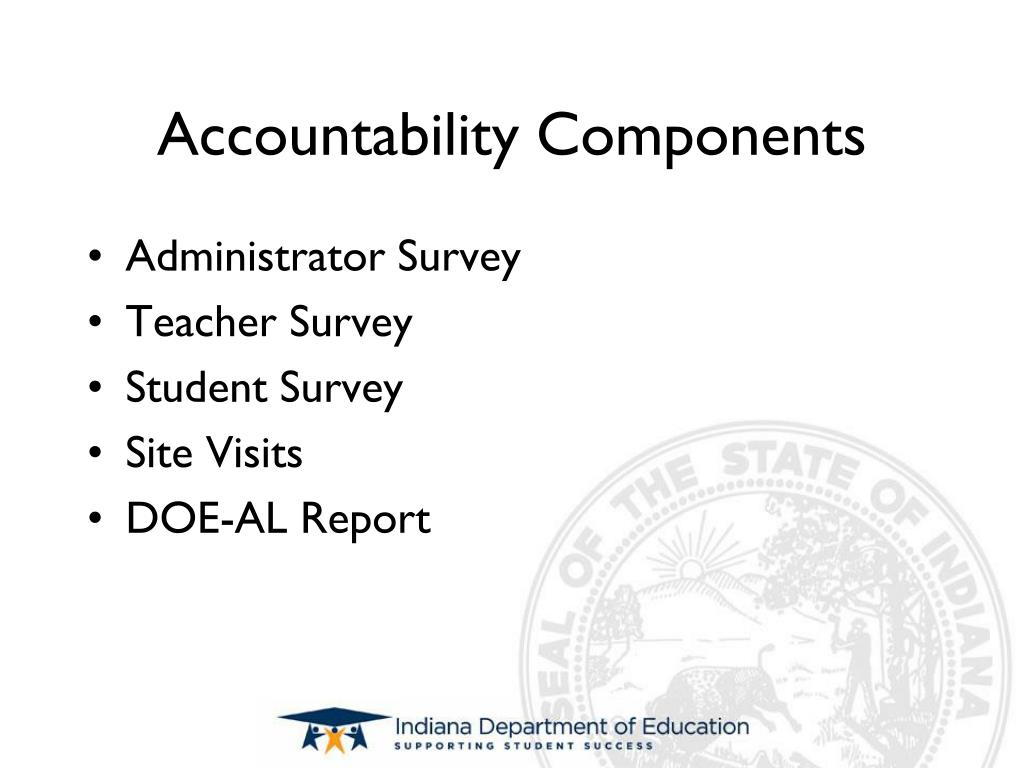 Accountability Components