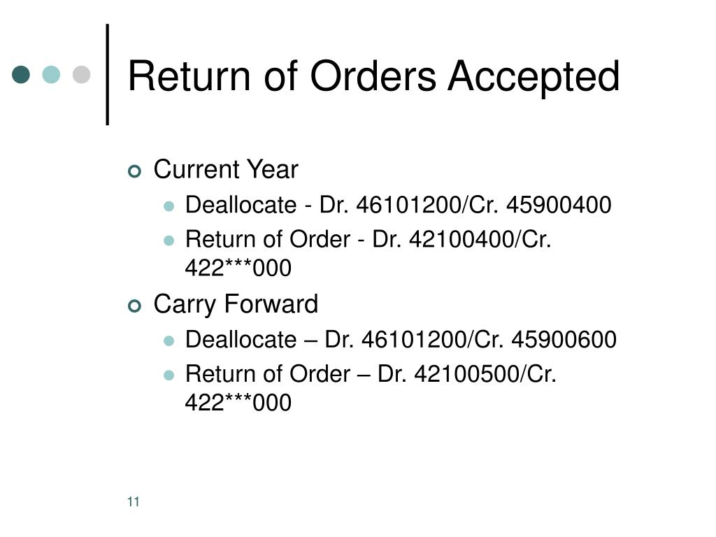 Return of Orders Accepted