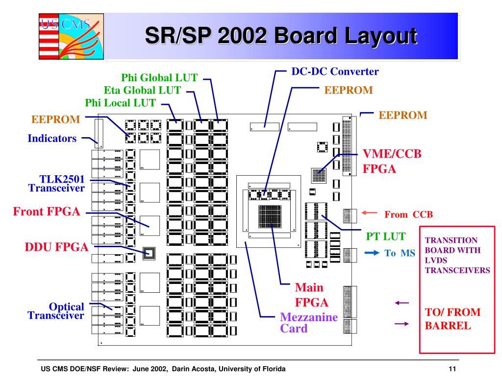 SR/SP 2002 Board Layout