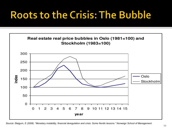 Roots to the Crisis: The Bubble