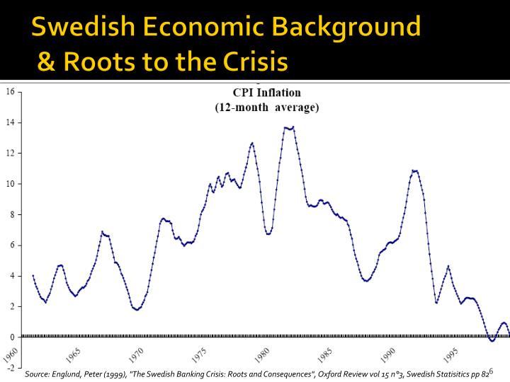Swedish Economic Background