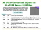 all other centralized expenses