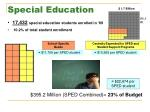 special education9