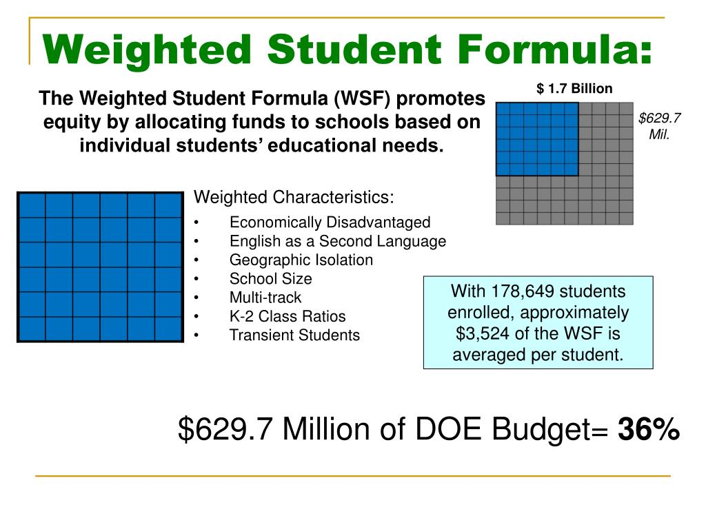 Weighted Student Formula: