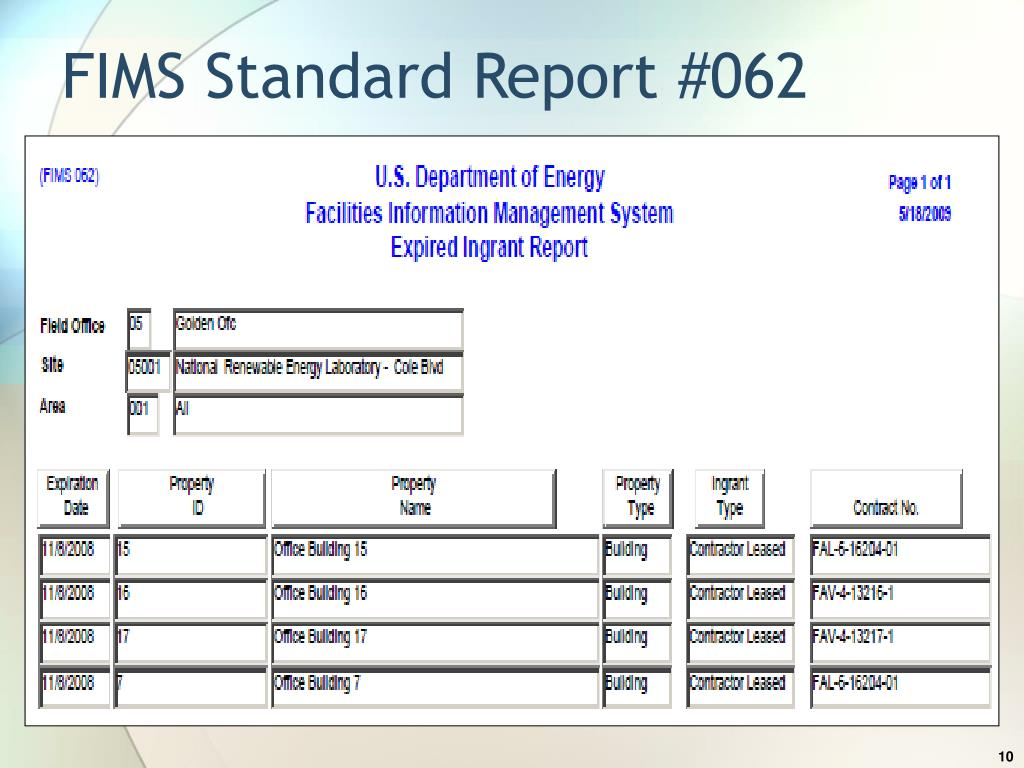 FIMS Standard Report #062